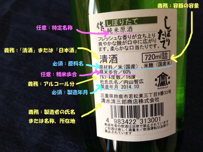 お酒のラベルに表示してはイケナイ言葉はどれ?